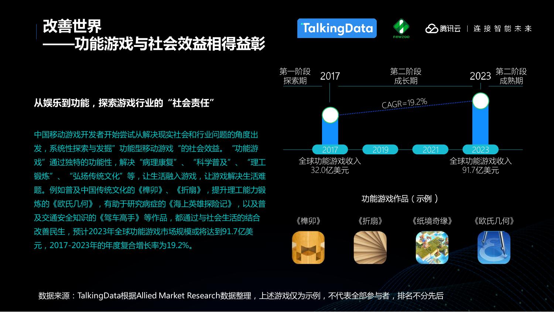 中国移动游戏行业趋势报告_1527559577212-24