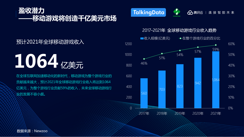 中国移动游戏行业趋势报告_1527559577212-4