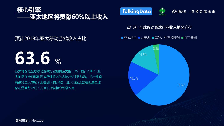 中国移动游戏行业趋势报告_1527559577212-5