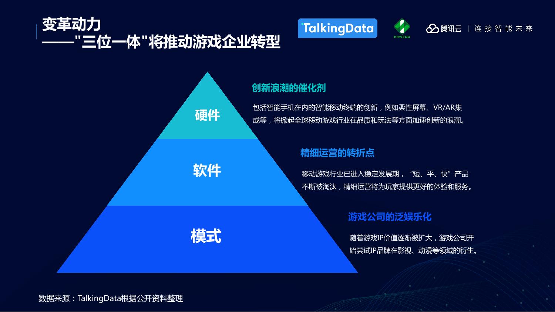中国移动游戏行业趋势报告_1527559577212-6
