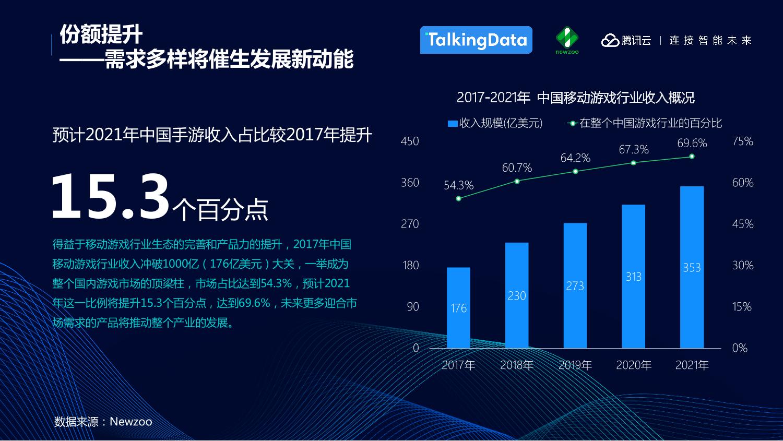 中国移动游戏行业趋势报告_1527559577212-8
