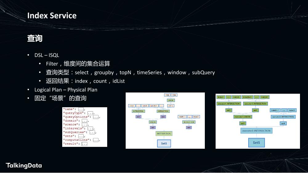 为数据赋能-敏捷高效的数据处理_1575614358437-18