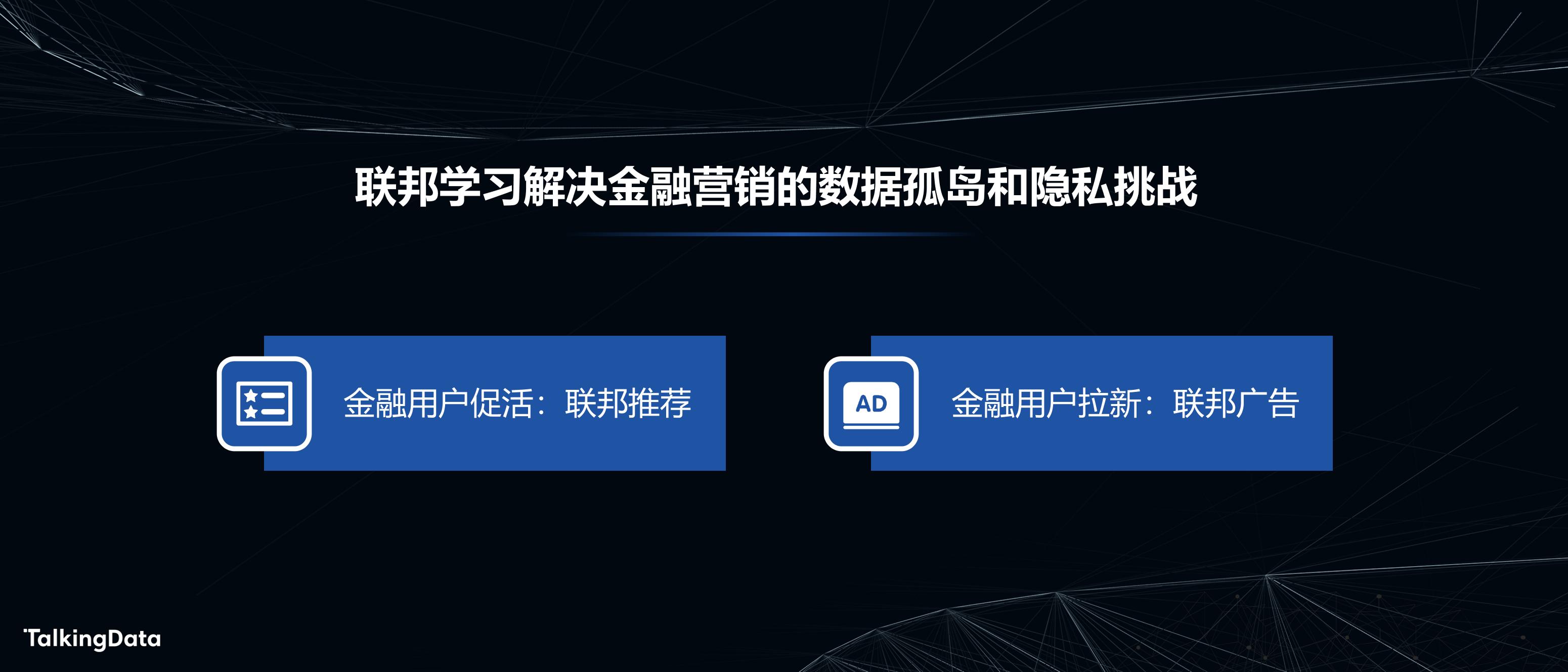 人工智能助力新金融_1575614935172-5