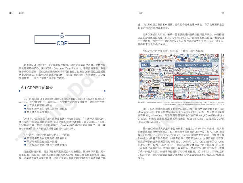 企业智能营销技术白皮书_1562759518137-17