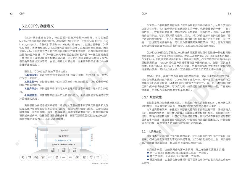 企业智能营销技术白皮书_1562759518137-18