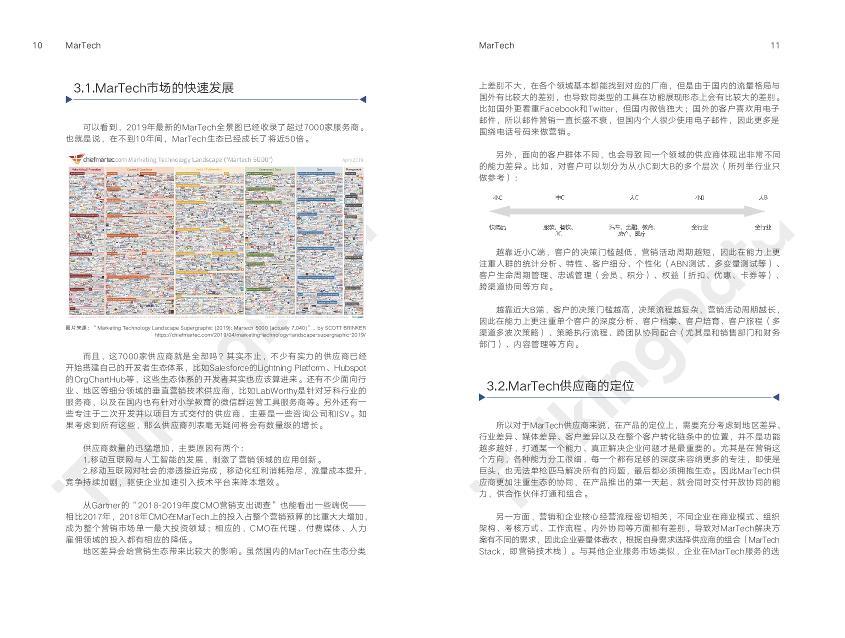 企业智能营销技术白皮书_1562759518137-7