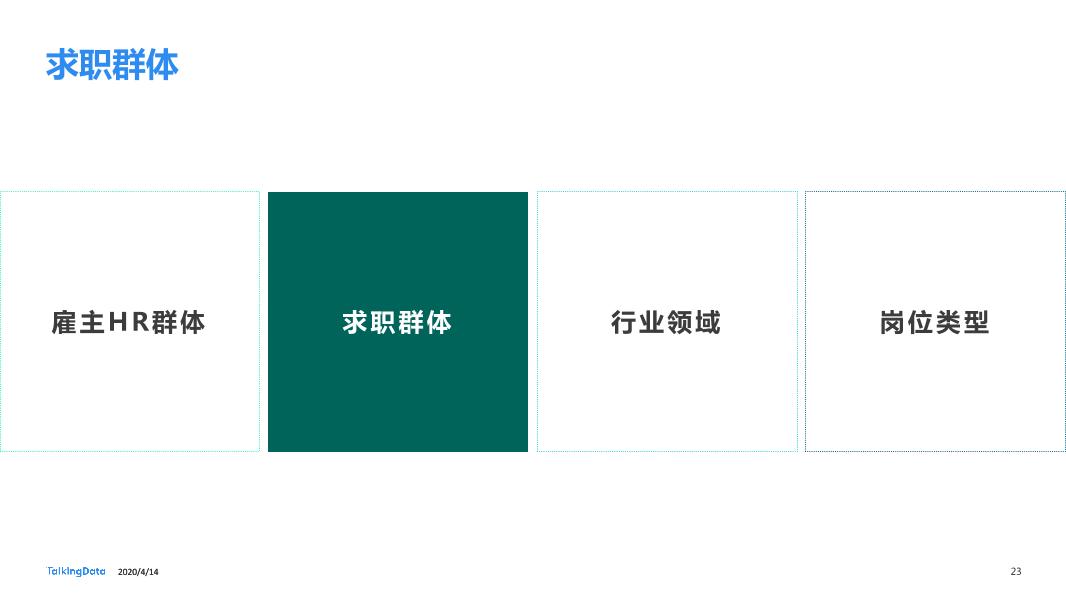 在线招聘行业研究报告_1586829751738-23