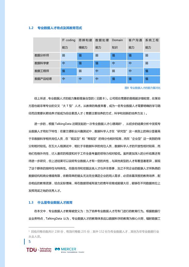 数据人才教育行业生态报告_1528793976750-12