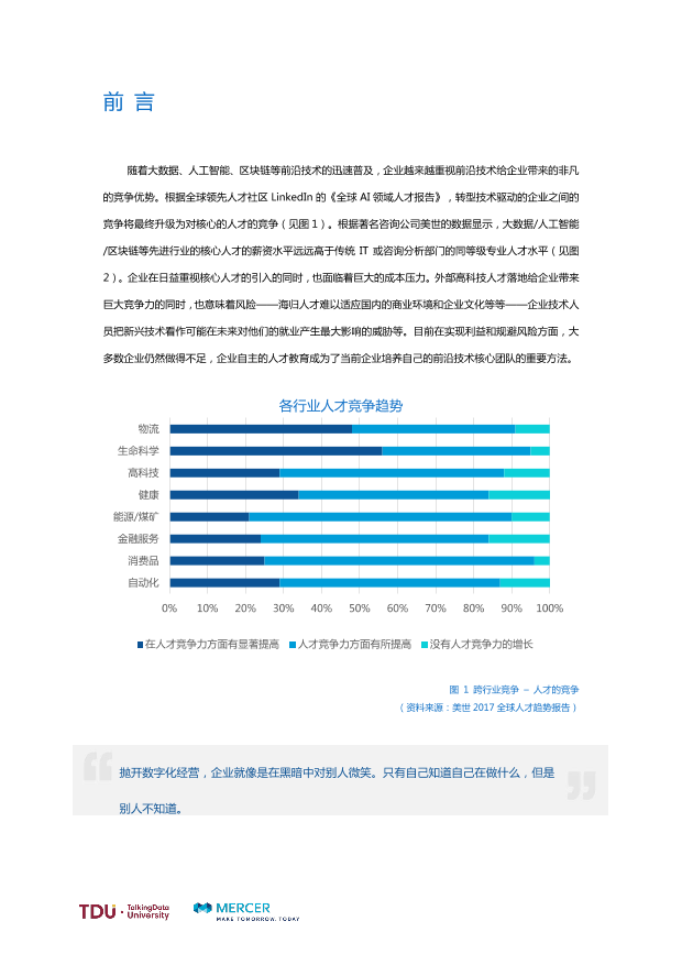 数据人才教育行业生态报告_1528793976750-2