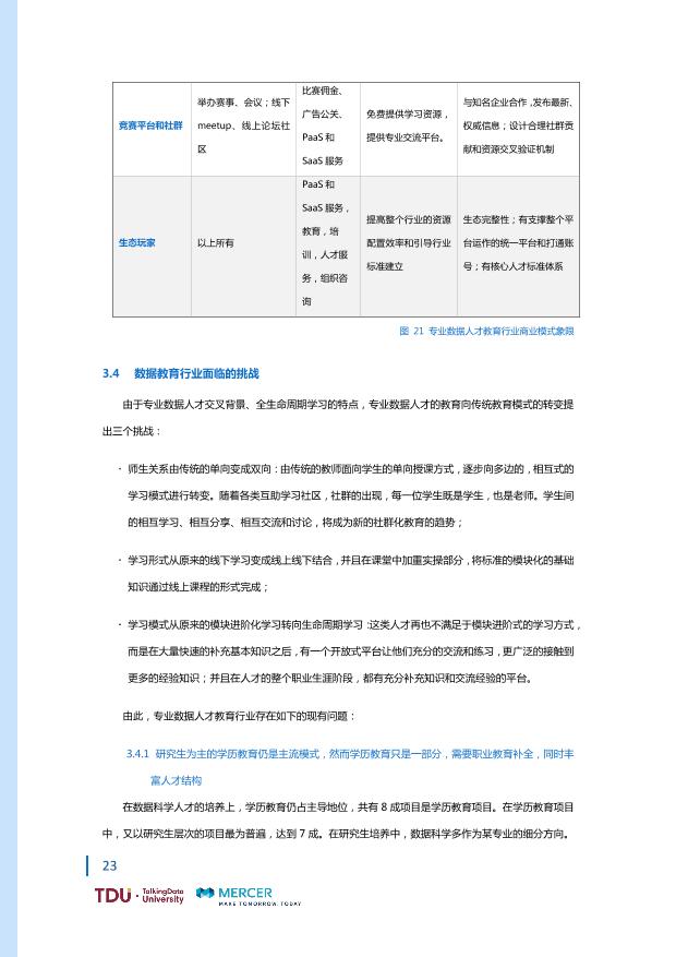数据人才教育行业生态报告_1528793976750-30