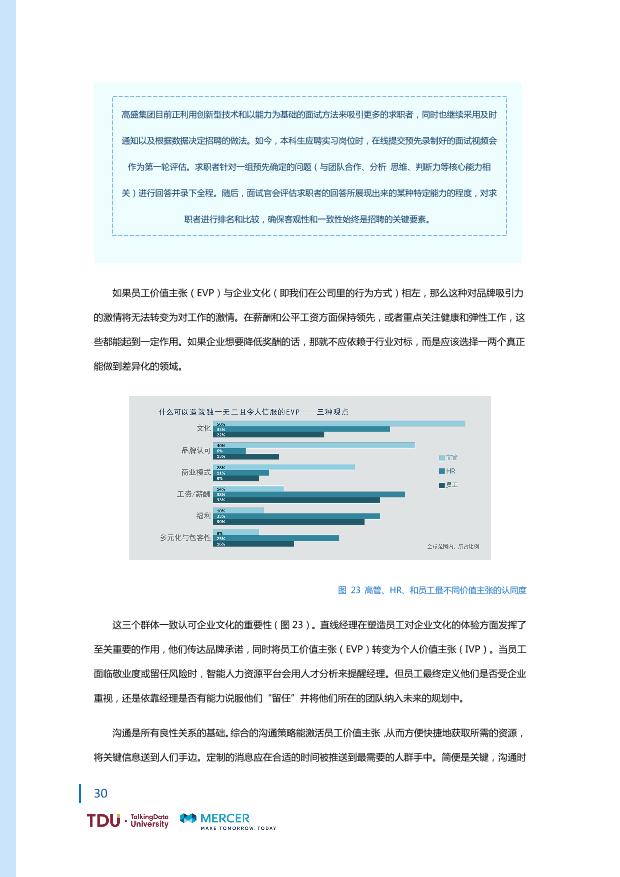 数据人才教育行业生态报告_1528793976750-37