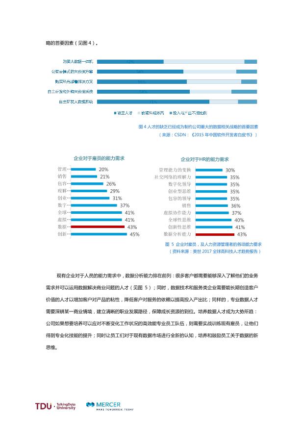 数据人才教育行业生态报告_1528793976750-4