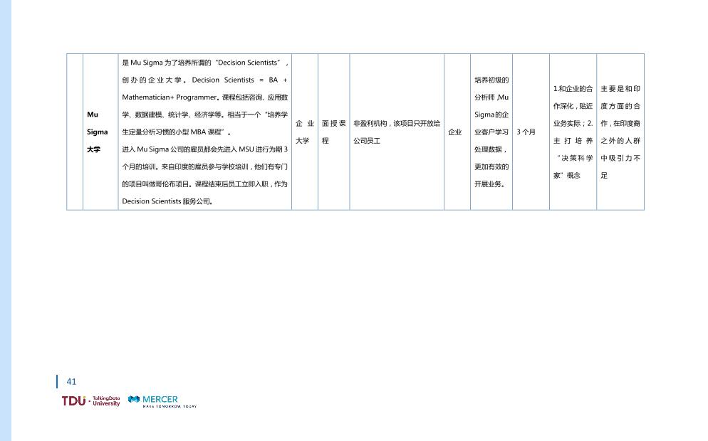 数据人才教育行业生态报告_1528793976750-48