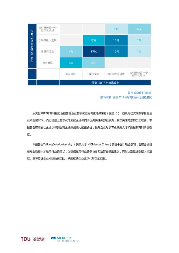 数据人才教育行业生态报告_1528793976750-5