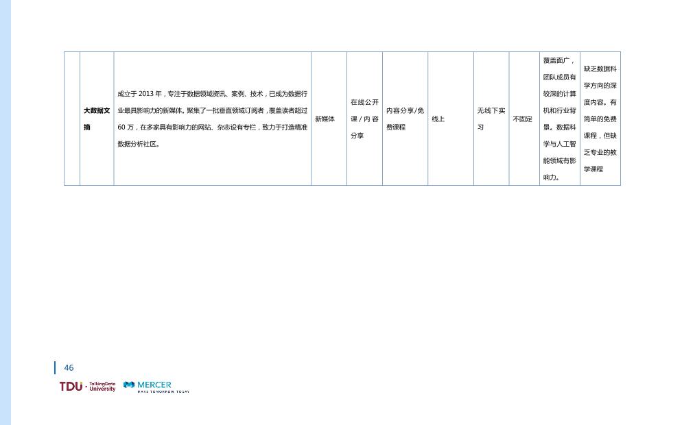 数据人才教育行业生态报告_1528793976750-53