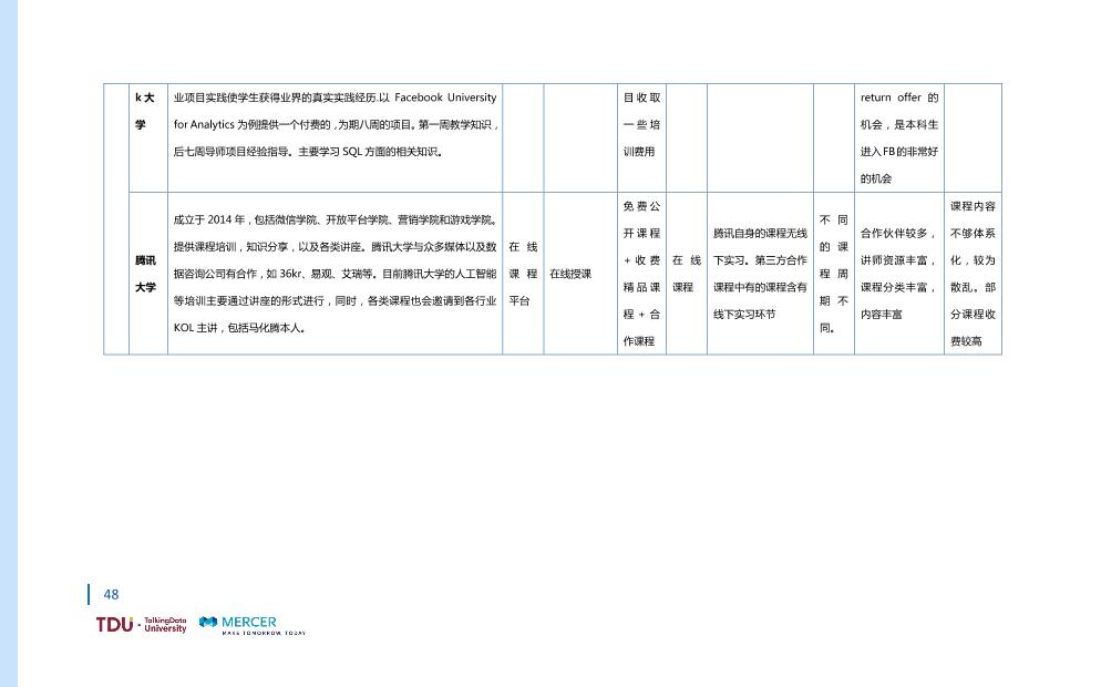 数据人才教育行业生态报告_1528793976750-55