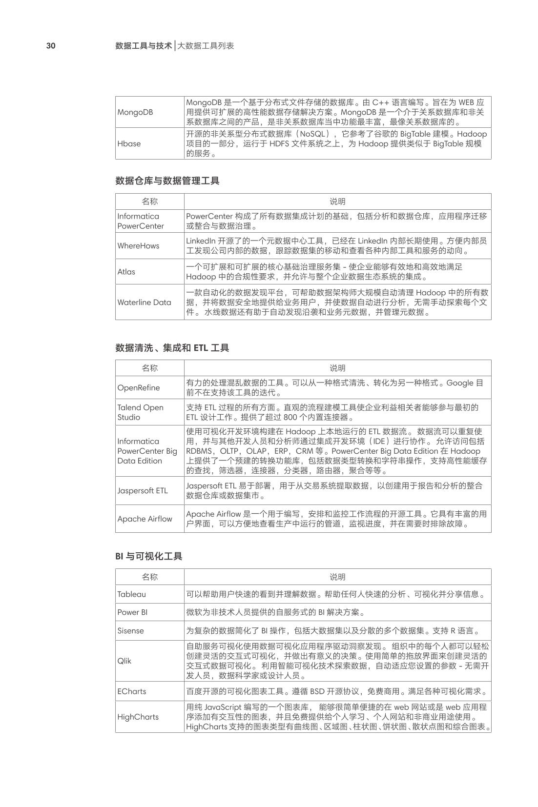 数据应用工程2_1530094883390-35