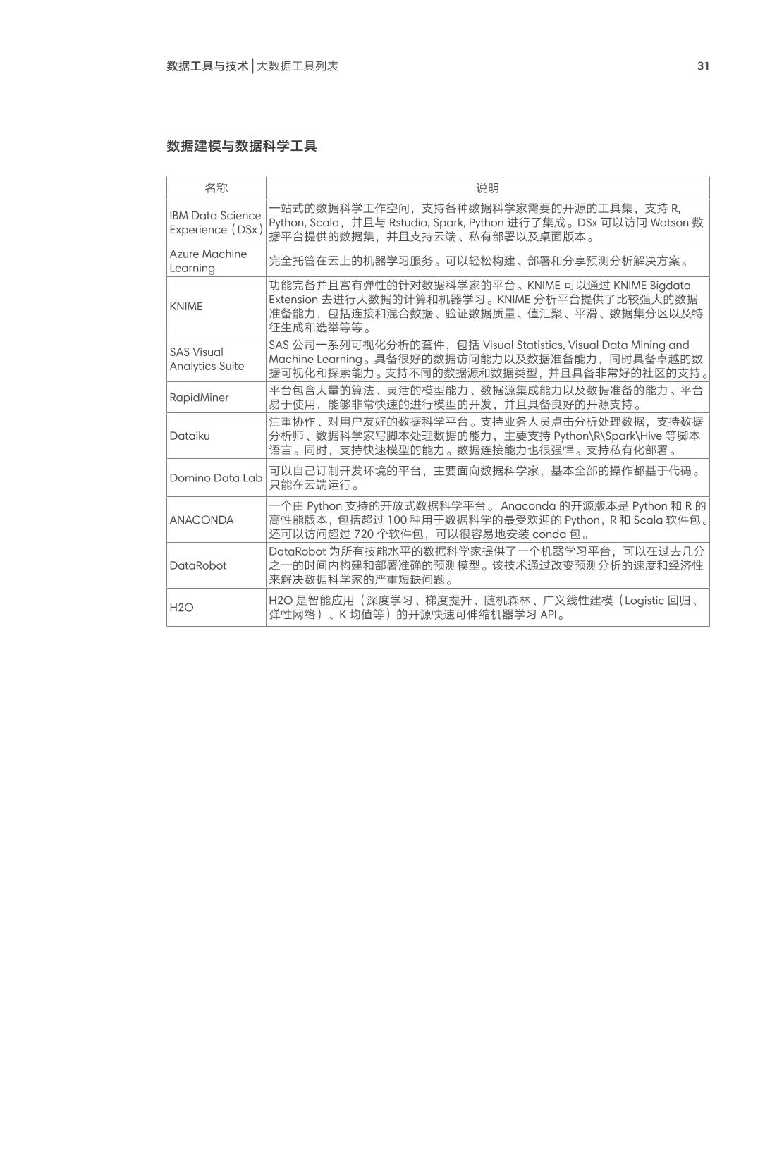 数据应用工程2_1530094883390-36