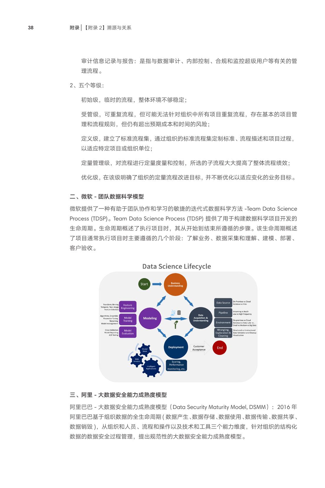 数据应用工程2_1530094883390-43
