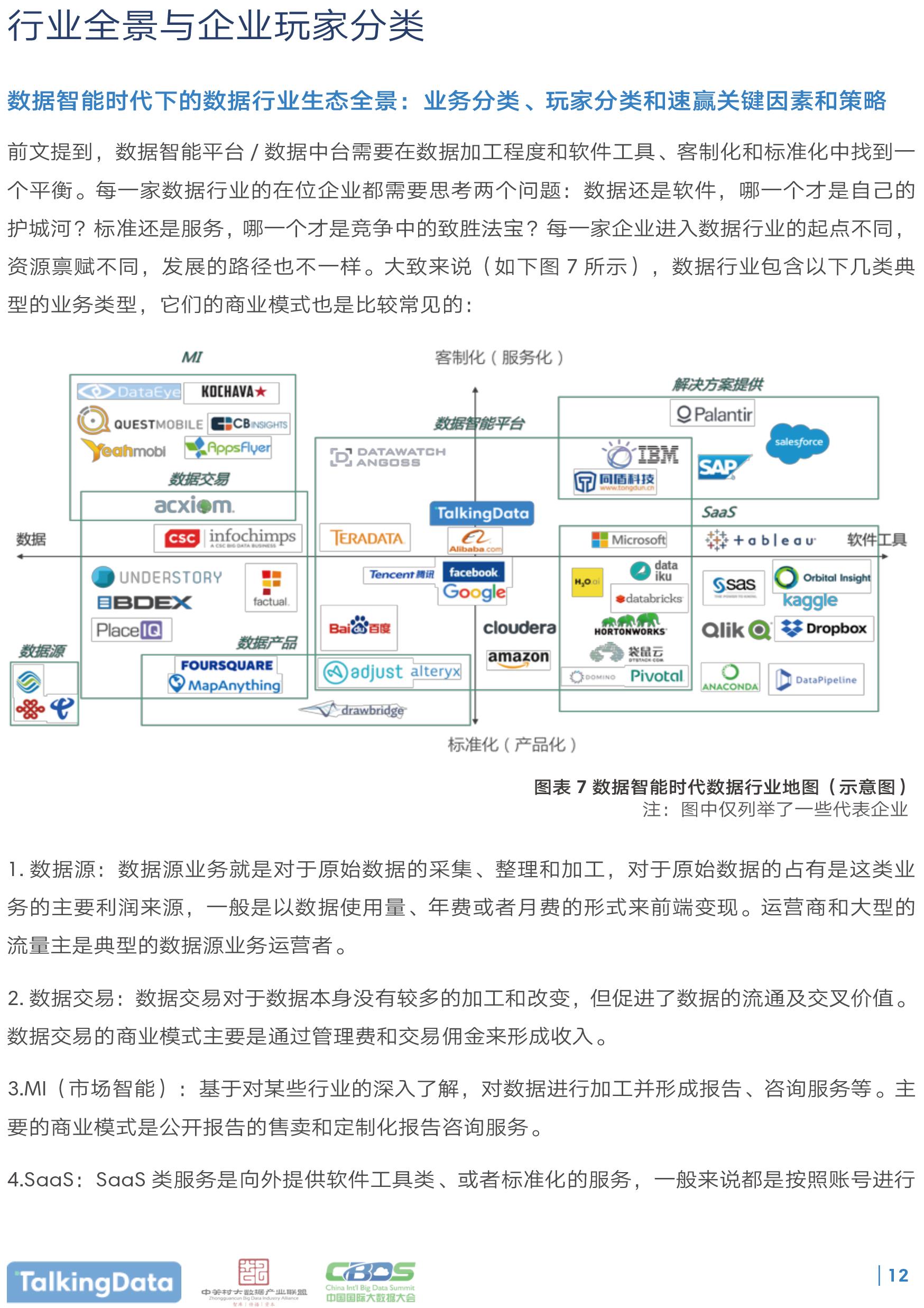 数据智能生态报告-13.jpg
