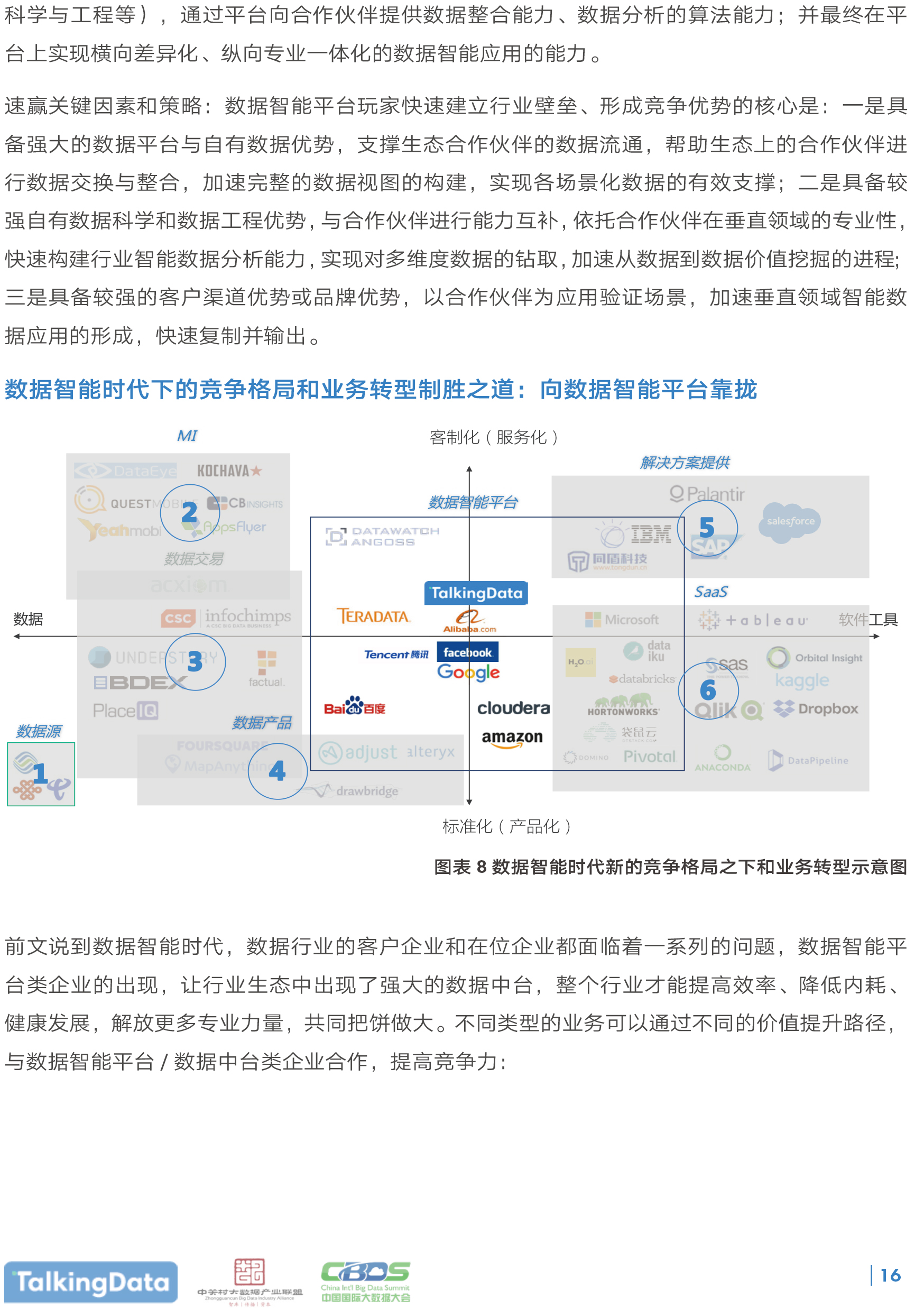 数据智能生态报告-17.jpg