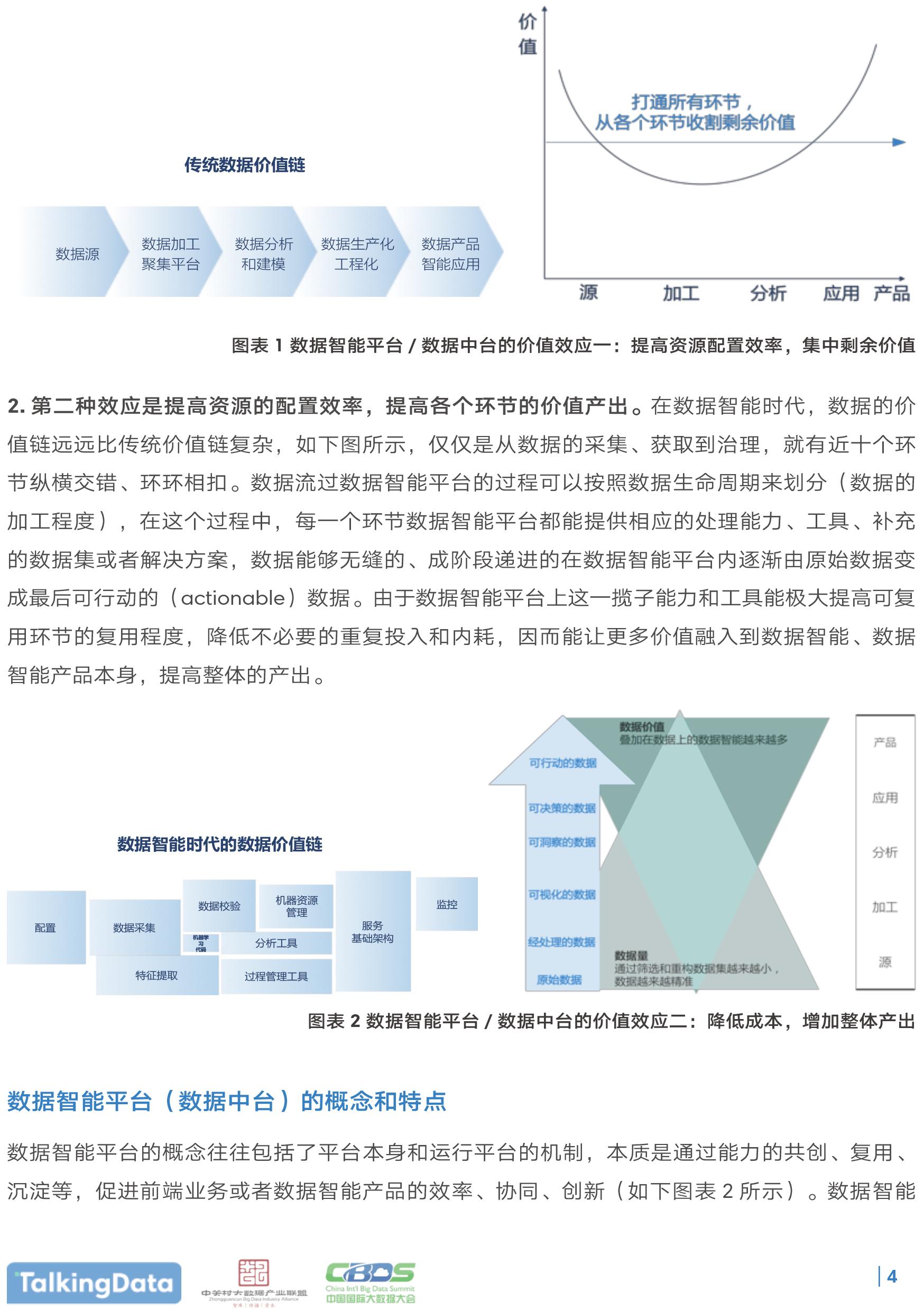 数据智能生态报告-5.jpg