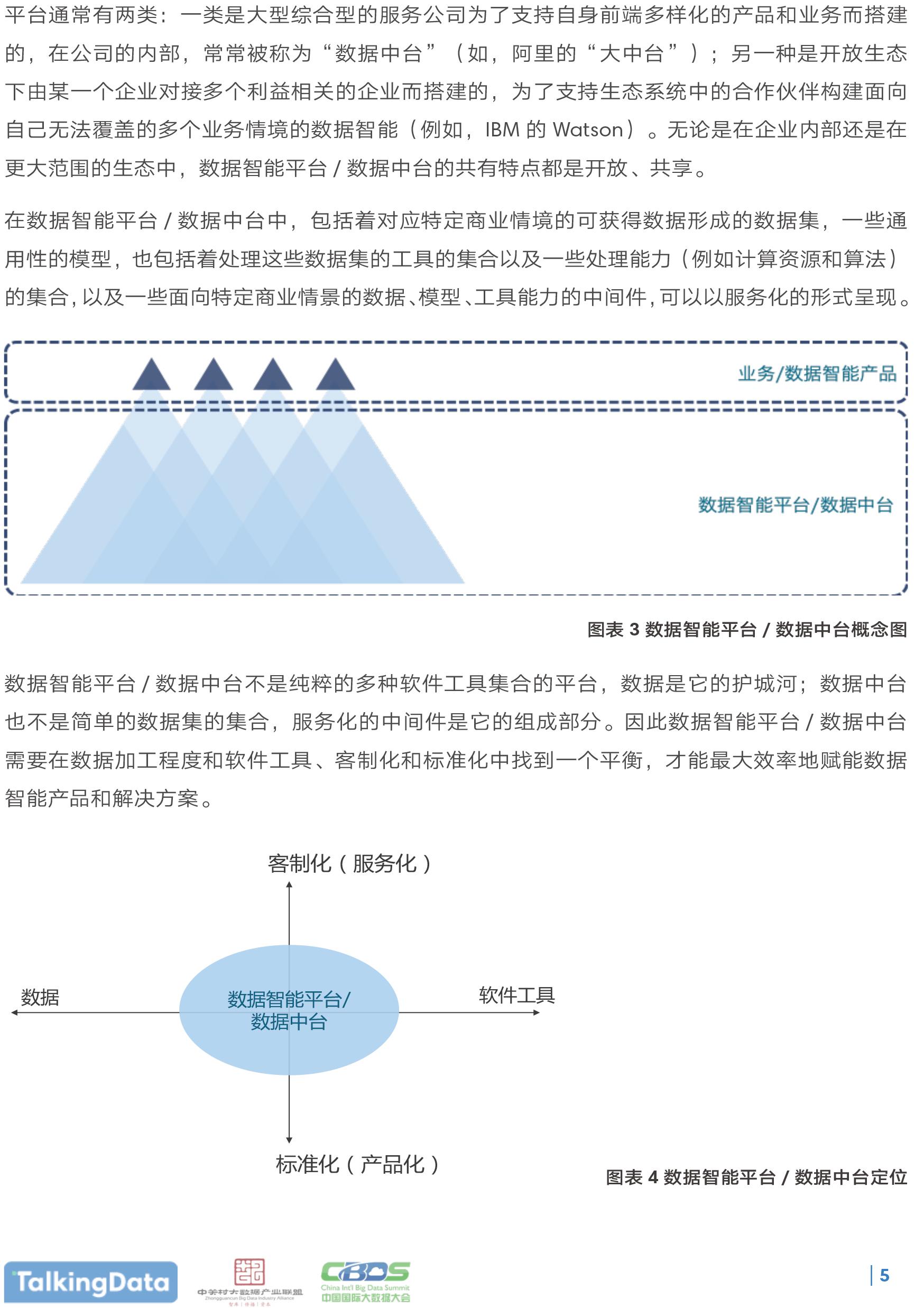 数据智能生态报告-6.jpg