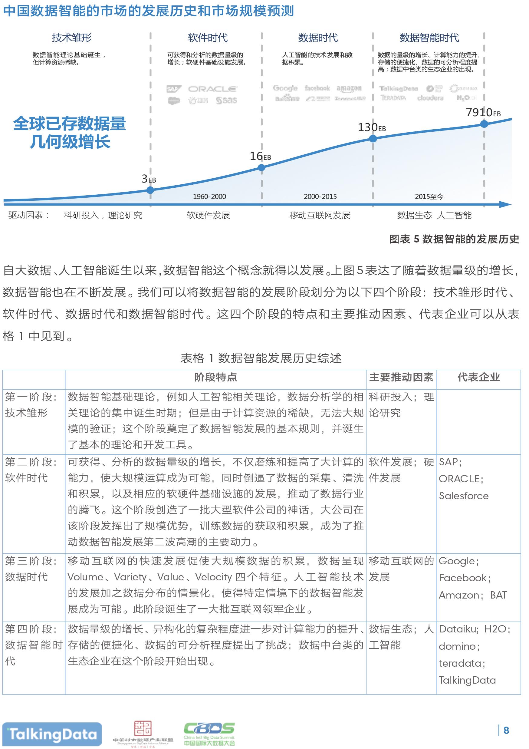 数据智能生态报告-9.jpg