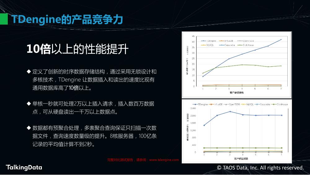 物联网大数据的高效处理_1575614483647-11