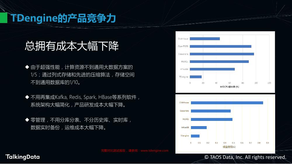 物联网大数据的高效处理_1575614483647-12