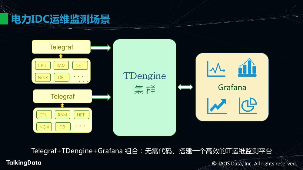 物联网大数据的高效处理_1575614483647-18