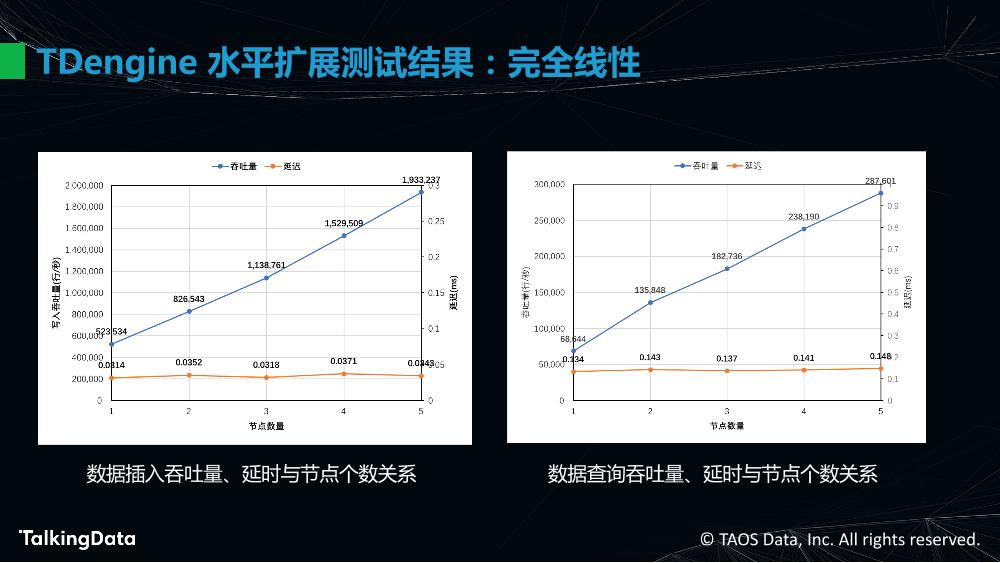 物联网大数据的高效处理_1575614483647-37