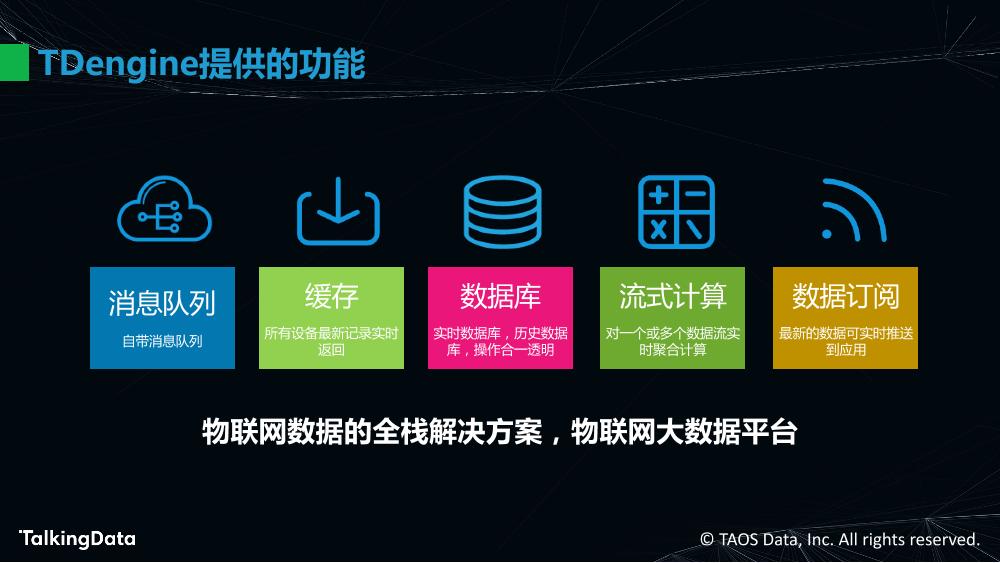 物联网大数据的高效处理_1575614483647-8