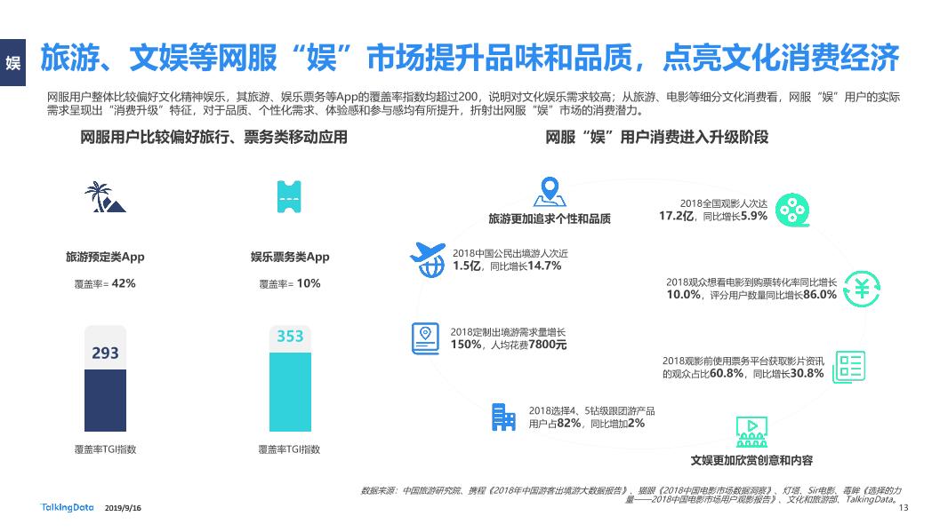 网服行业报告-20190916_1568626763870-13