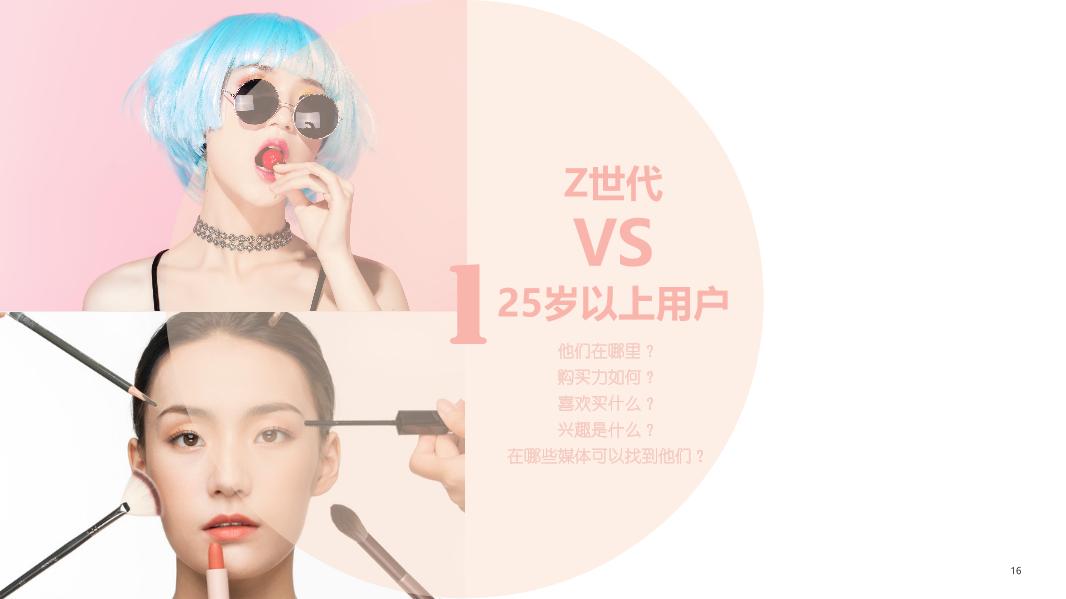 美妆行业细分用户洞察报告_1591928874635-16