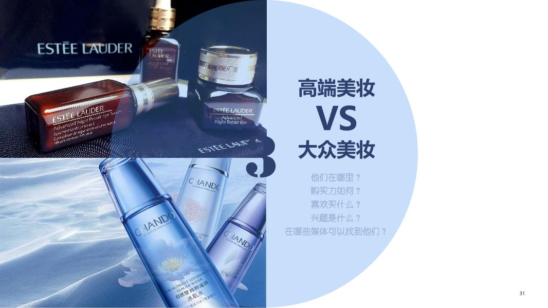 美妆行业细分用户洞察报告_1591928874635-31