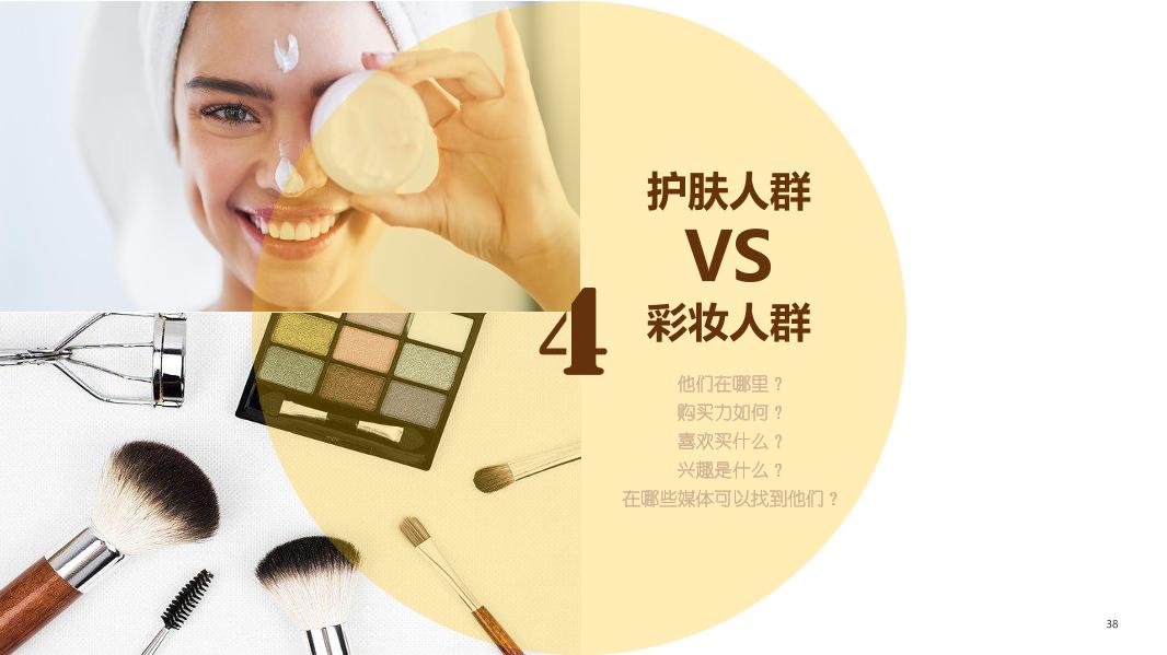 美妆行业细分用户洞察报告_1591928874635-38