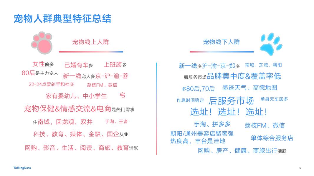 2018-TalkingData-宠物人群洞察报告-New-2_1537847599788-5