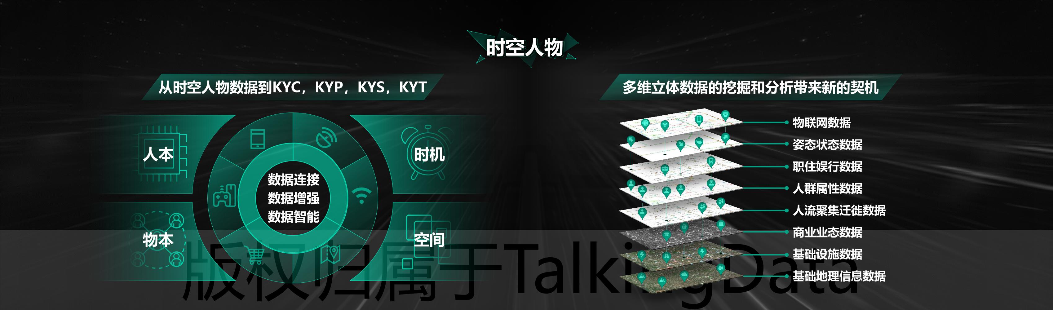 2018T11主会场演讲业务-林逸飞_1536836550211-2