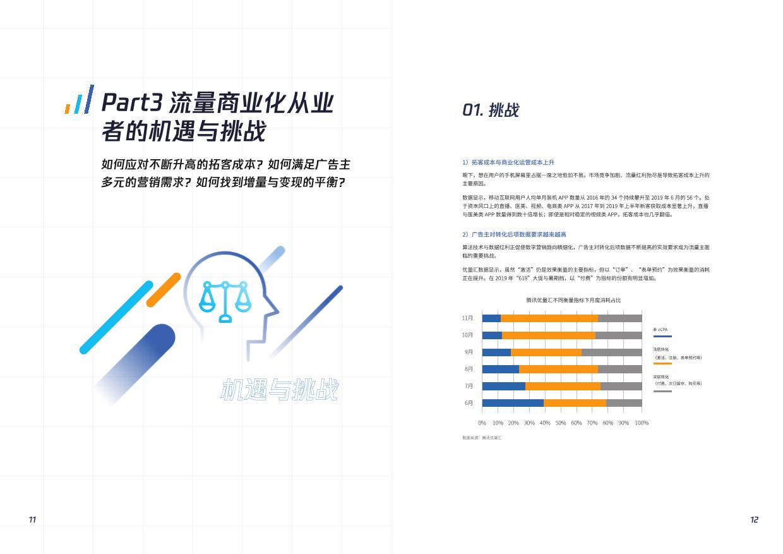 2019流量商业化白皮书_1581996530635-8
