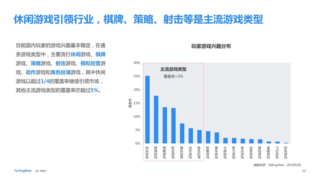 2019移动游戏行业营销趋势报告_1564623984928-12