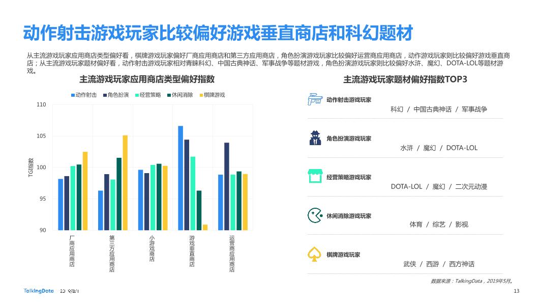 2019移动游戏行业营销趋势报告_1564623984928-13