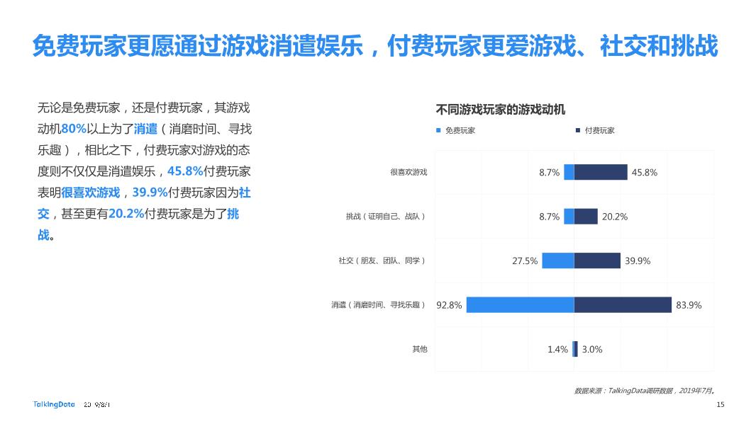 2019移动游戏行业营销趋势报告_1564623984928-15