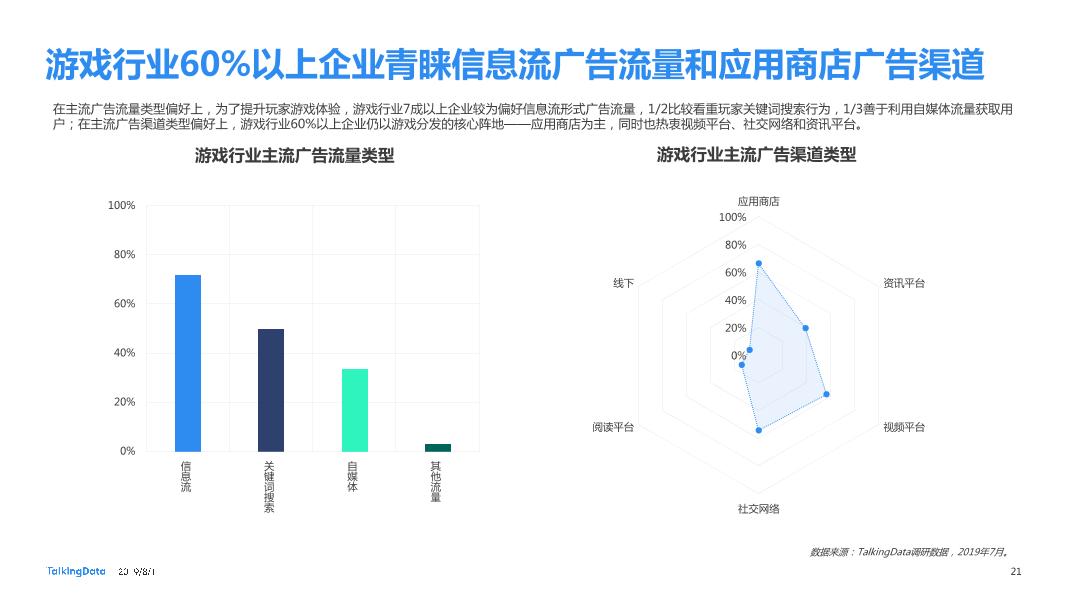 2019移动游戏行业营销趋势报告_1564623984928-21