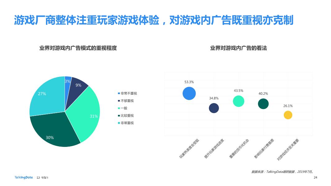 2019移动游戏行业营销趋势报告_1564623984928-24