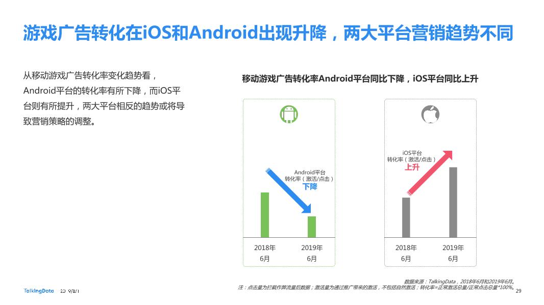 2019移动游戏行业营销趋势报告_1564623984928-29