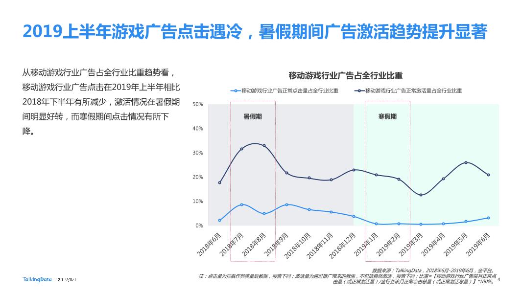 2019移动游戏行业营销趋势报告_1564623984928-4