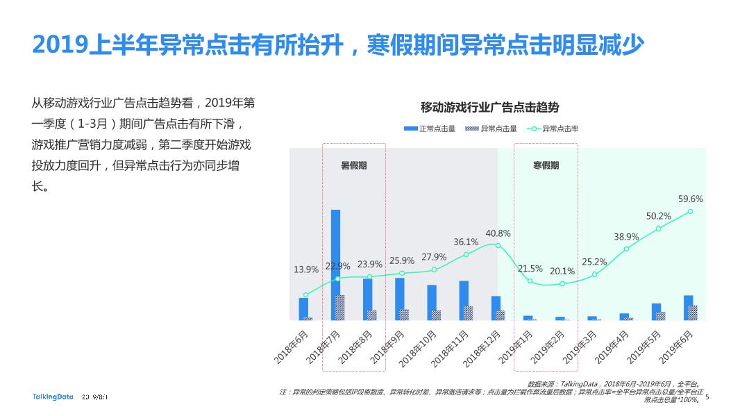 2019移动游戏行业营销趋势报告_1564623984928-5
