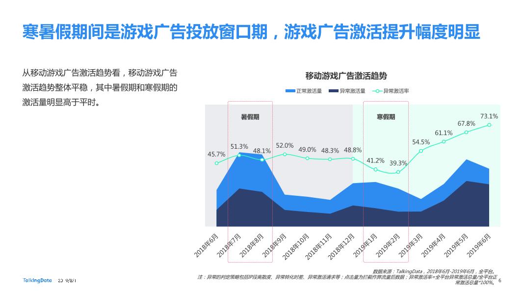 2019移动游戏行业营销趋势报告_1564623984928-6