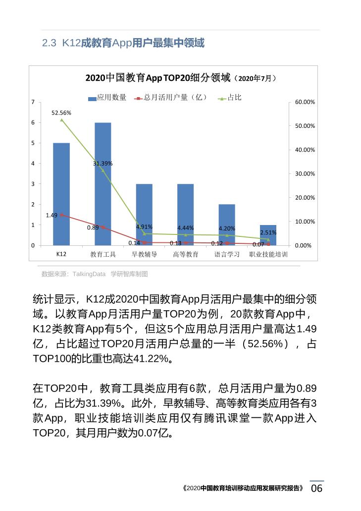 2020中国教育培训移动应用发展研究报告_1615171773783-10